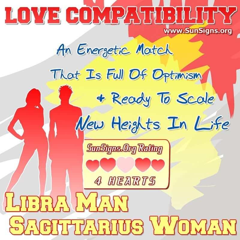 Sagittarius Man and Gemini Woman
