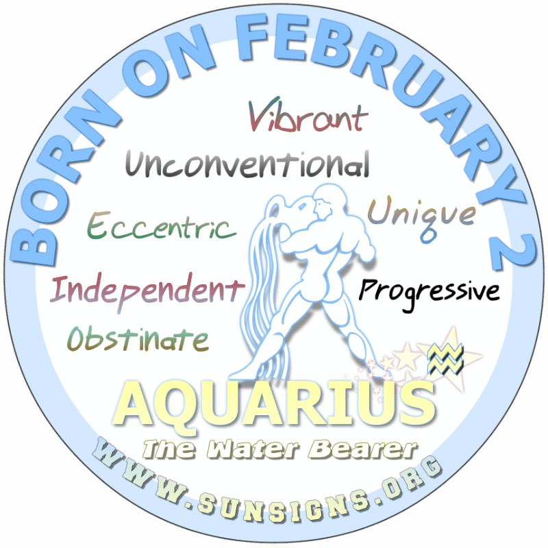 February Birthday Horoscope Astrology (In Pictures)   Sun ...