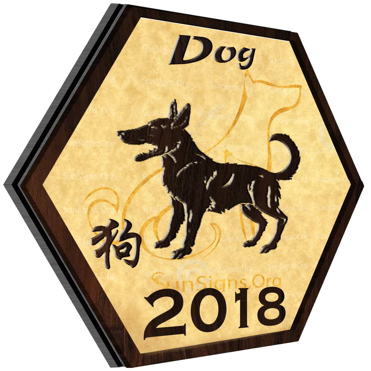 Dog 2018 Horoscope: An Overview – A Look at the Year Ahead, Love, Career, Finance, Health, Family, Travel