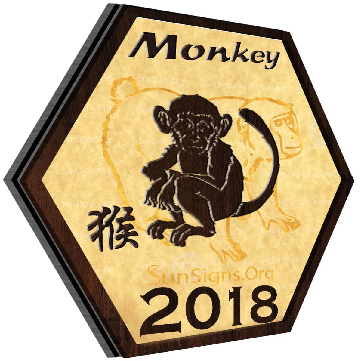 Monkey Horoscope 2018 Predictions For Love, Finance, Career, Health And Family