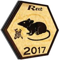 Rat Horoscope 2017 Predictions For Love, Finance, Career, Health And Family