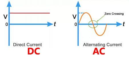 ac-dc-voltage-time-graph