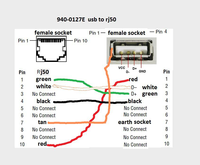 female usb to rj45 cable wiring diagram power inverter apc kabel ap9827 a 10p suntech computer