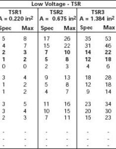 Box fill chart hellermanntyton tsrw jb surface cable raceway junction also gungoz  eye rh