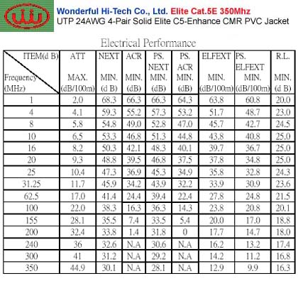 Cat 6 Crossover Wiring Diagram Cat 5 Crossover Wiring