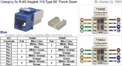rj45 punch down diagram 99 02 sv650 wiring 110 jack manual e books diagramkeystone t568b data oreokeystone