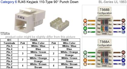 keyjack rj45 110 type punch down xxx bl series c6 xxx703 white detail cat6 jack wiring diagram efcaviation com keystone wiring diagrams at bayanpartner.co