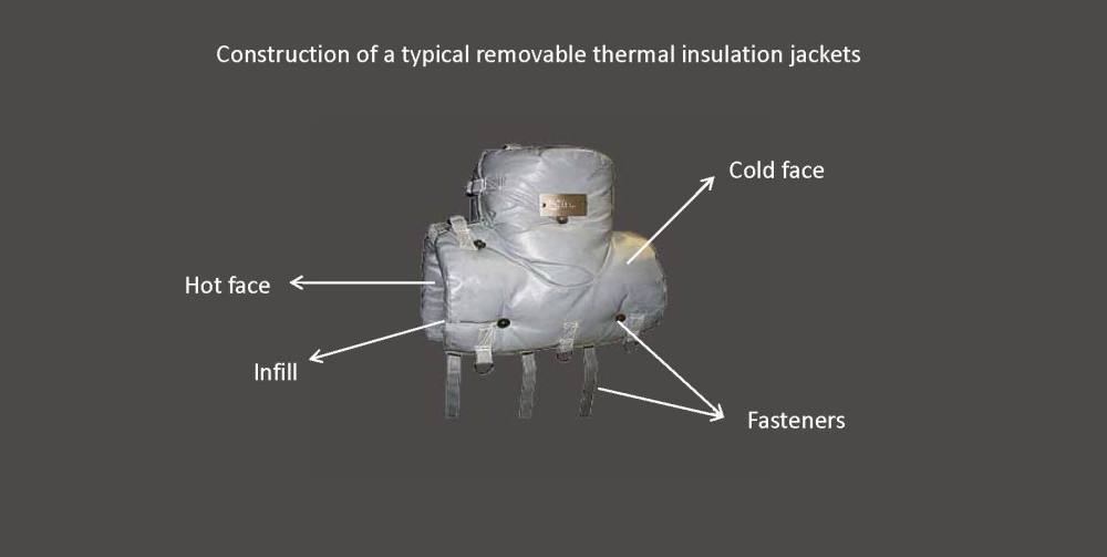 medium resolution of thermal blanket insulation prevents radiant heat loss and saves energy it can applied on exposed pipes valves and