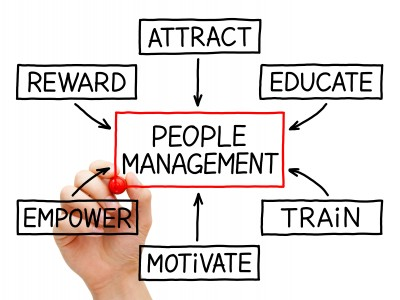 People management custom emplolyee rewards and recognitition