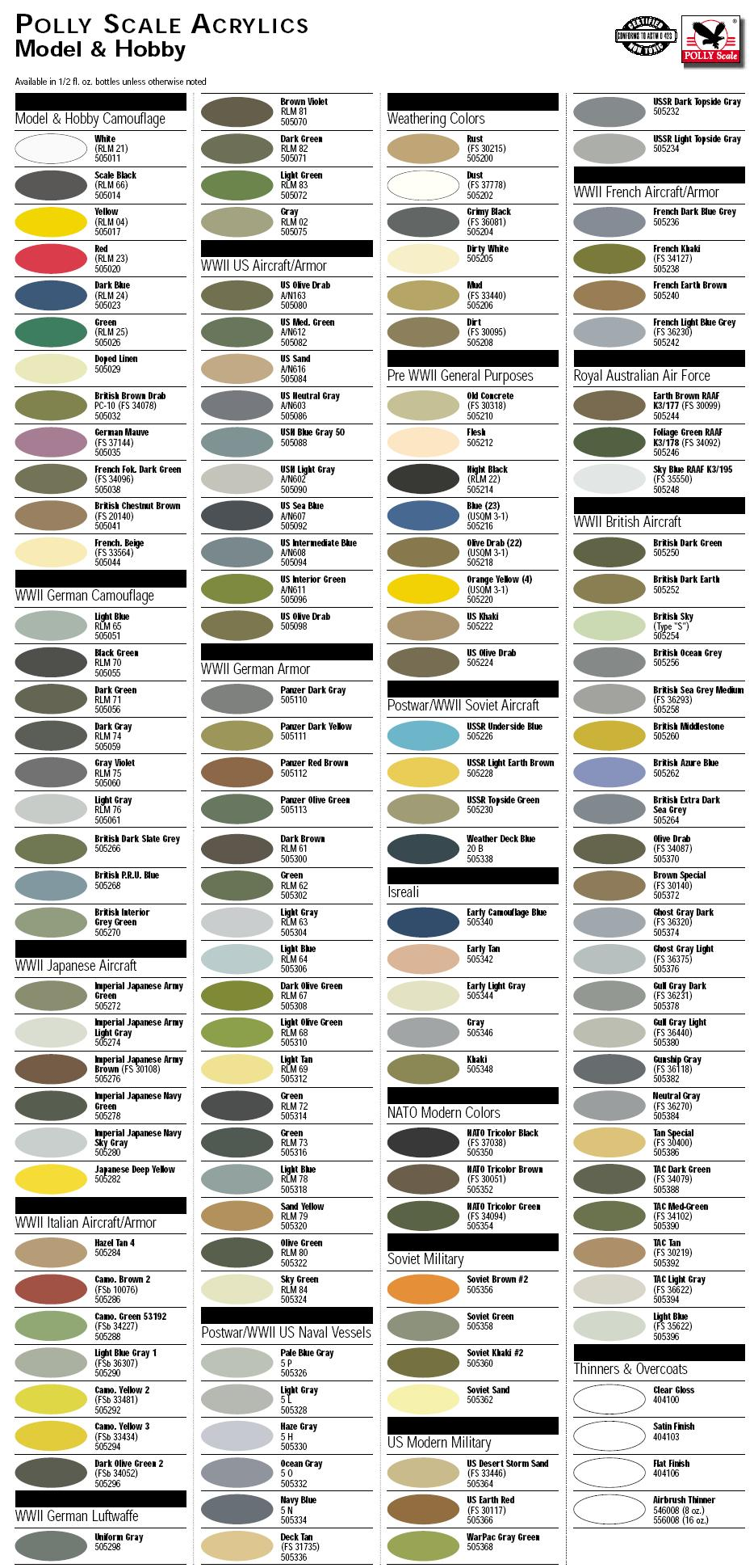 Polly scale color chart testors polly scale color chart geenschuldenfo Choice Image