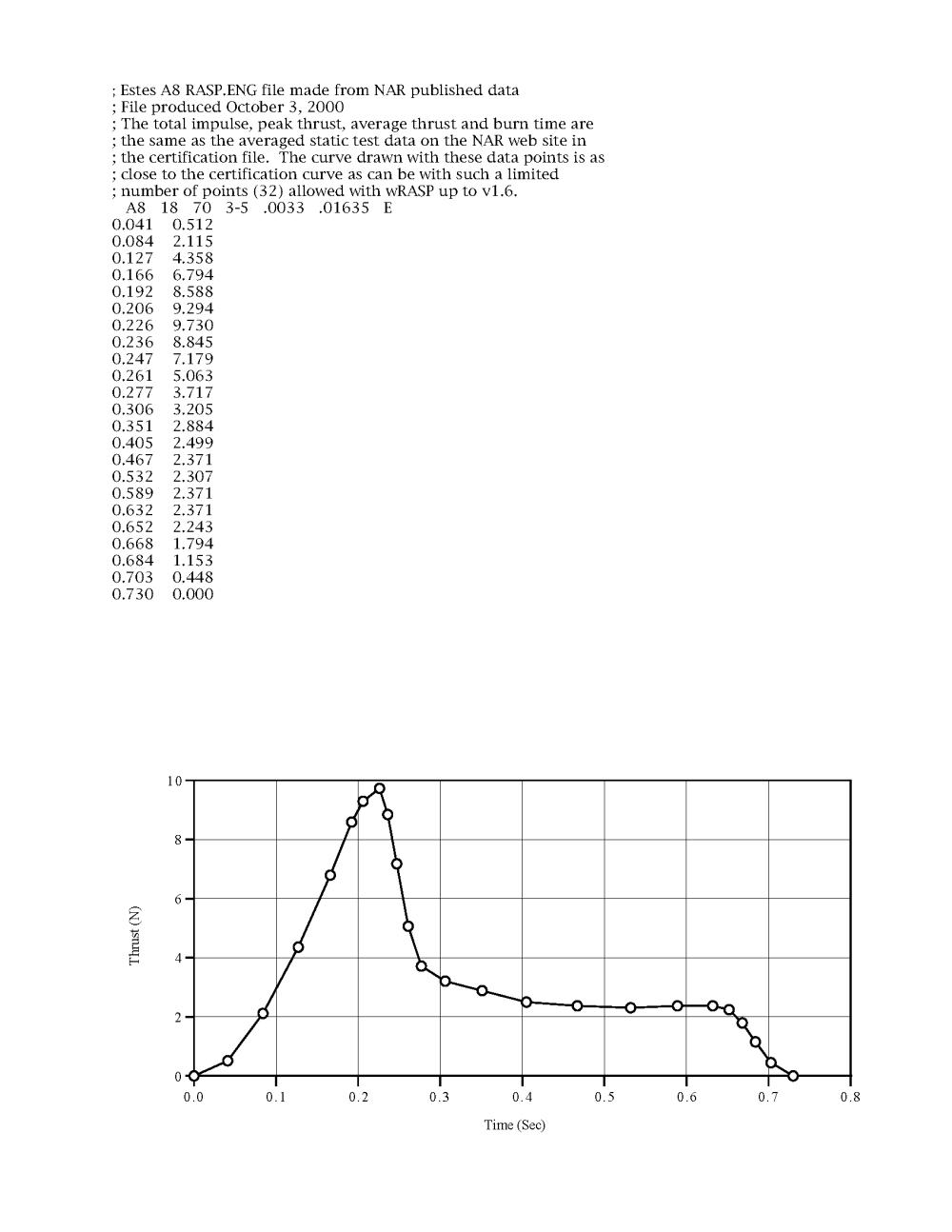 medium resolution of model rocket diagram