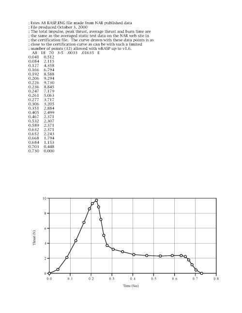 small resolution of model rocket diagram