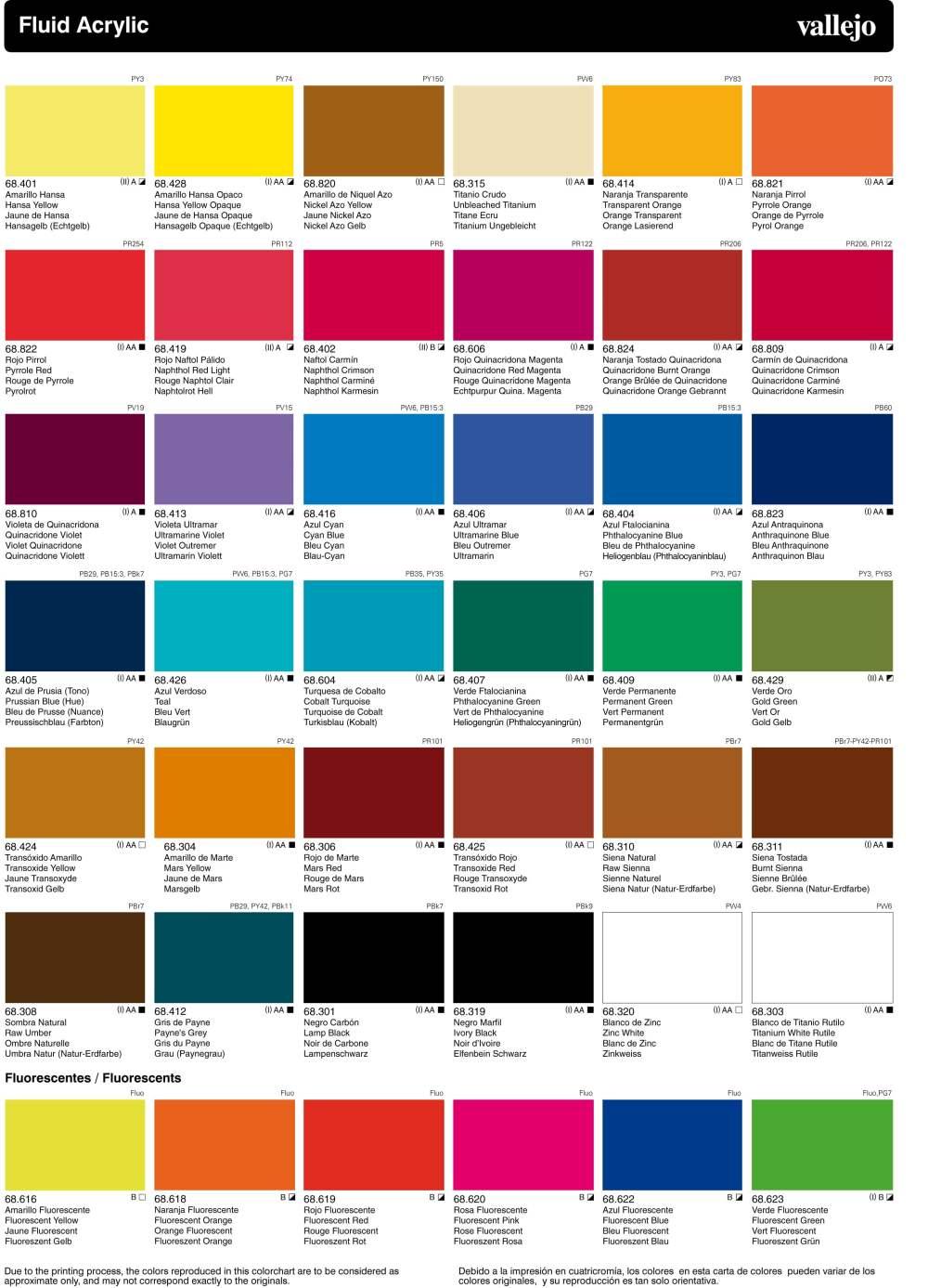 medium resolution of vallejo acrylic artist fluid colours chart