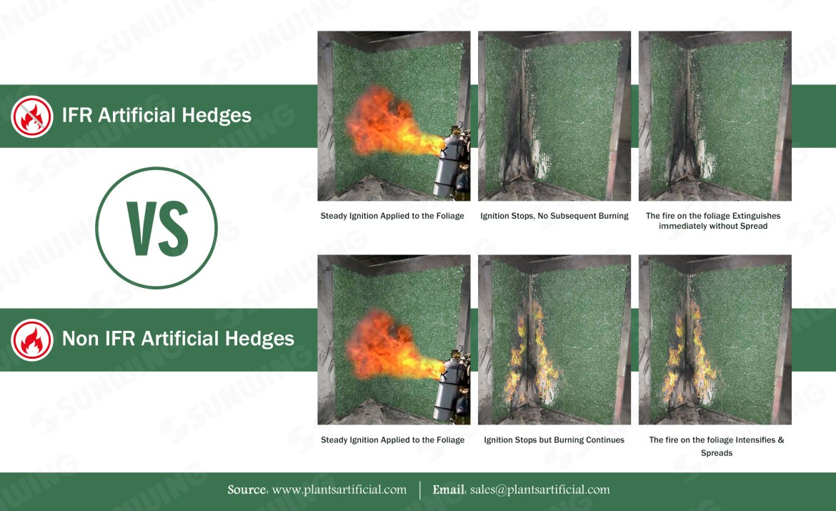 fire rated artificial hedges vs non fire-retardant artificial hedges