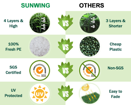sunwing artificial boxwood panels vs others