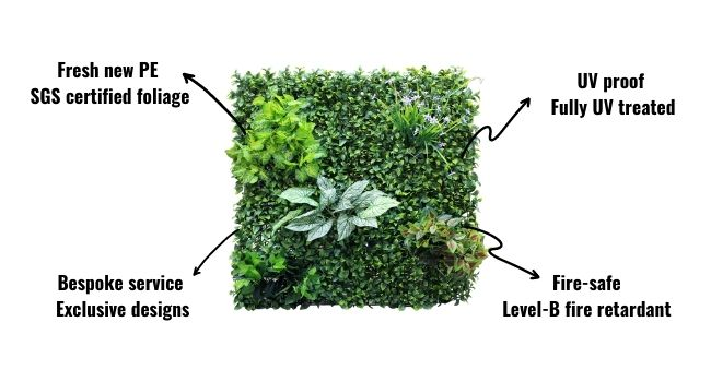 Why Sunwing Artificial Green Wall Plants