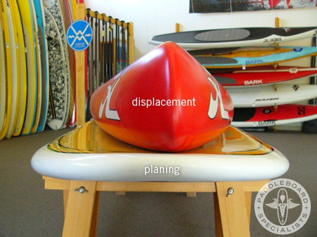 Displacement vs Planing Hull