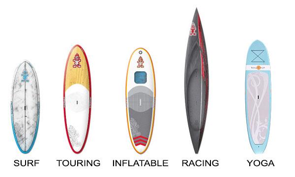SUP Types