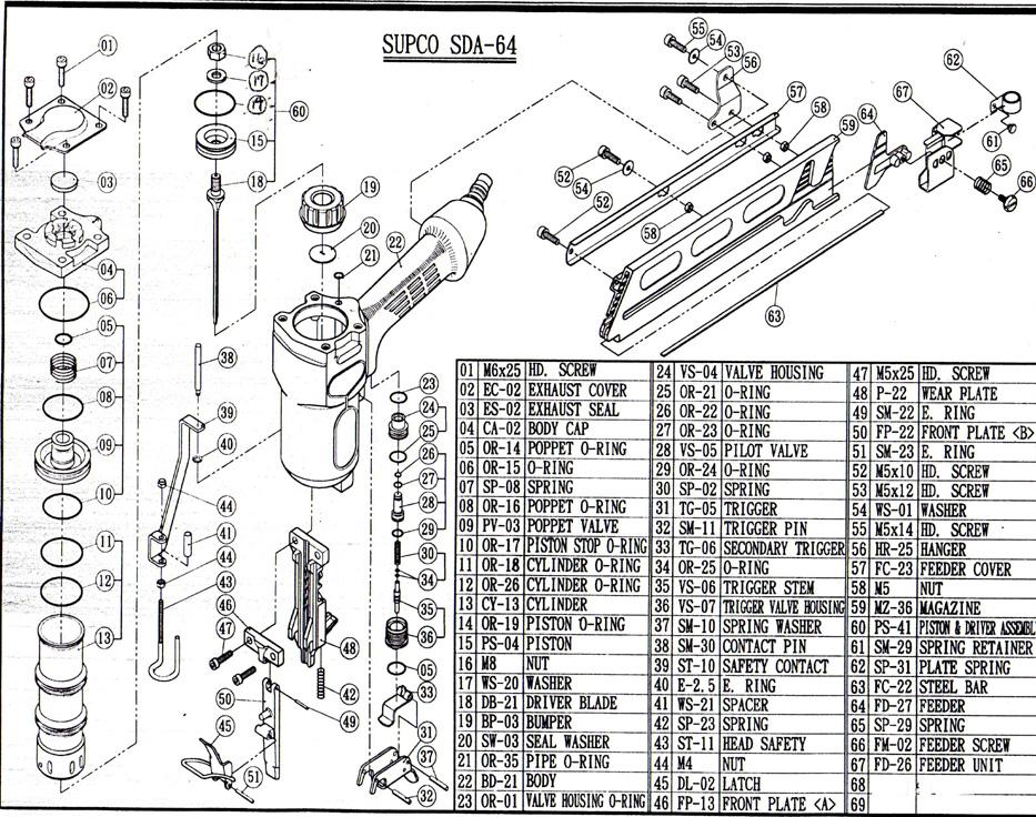 SUPCO TOOL SDA-64