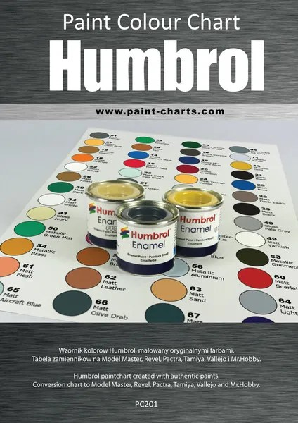 Humbrol Enamel Paint Conversion Home Painting