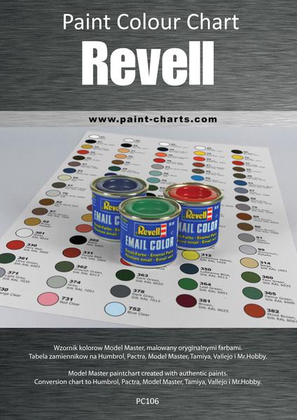 Pjb Pc106 Paint Colour Chart Revell 12mm
