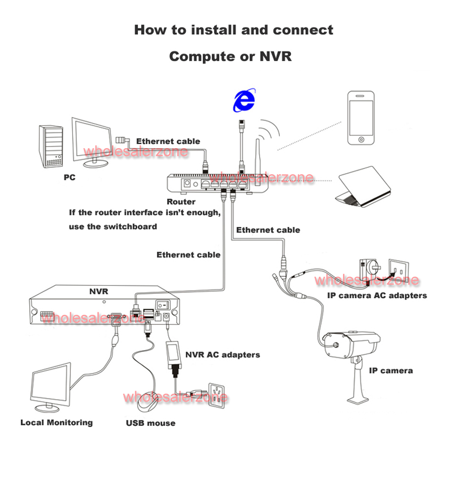 medium resolution of cctv ptz wiring schematic