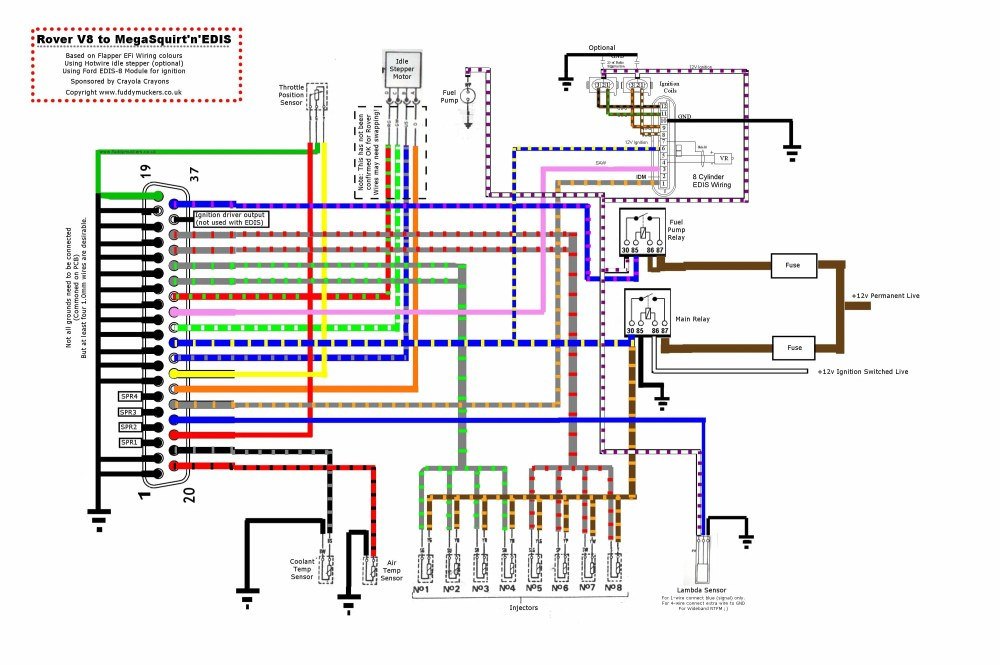 medium resolution of land rover discovery v8 wiring diagram simple wiring diagram site land rover discovery relay diagram land rover 90 v8 wiring diagram