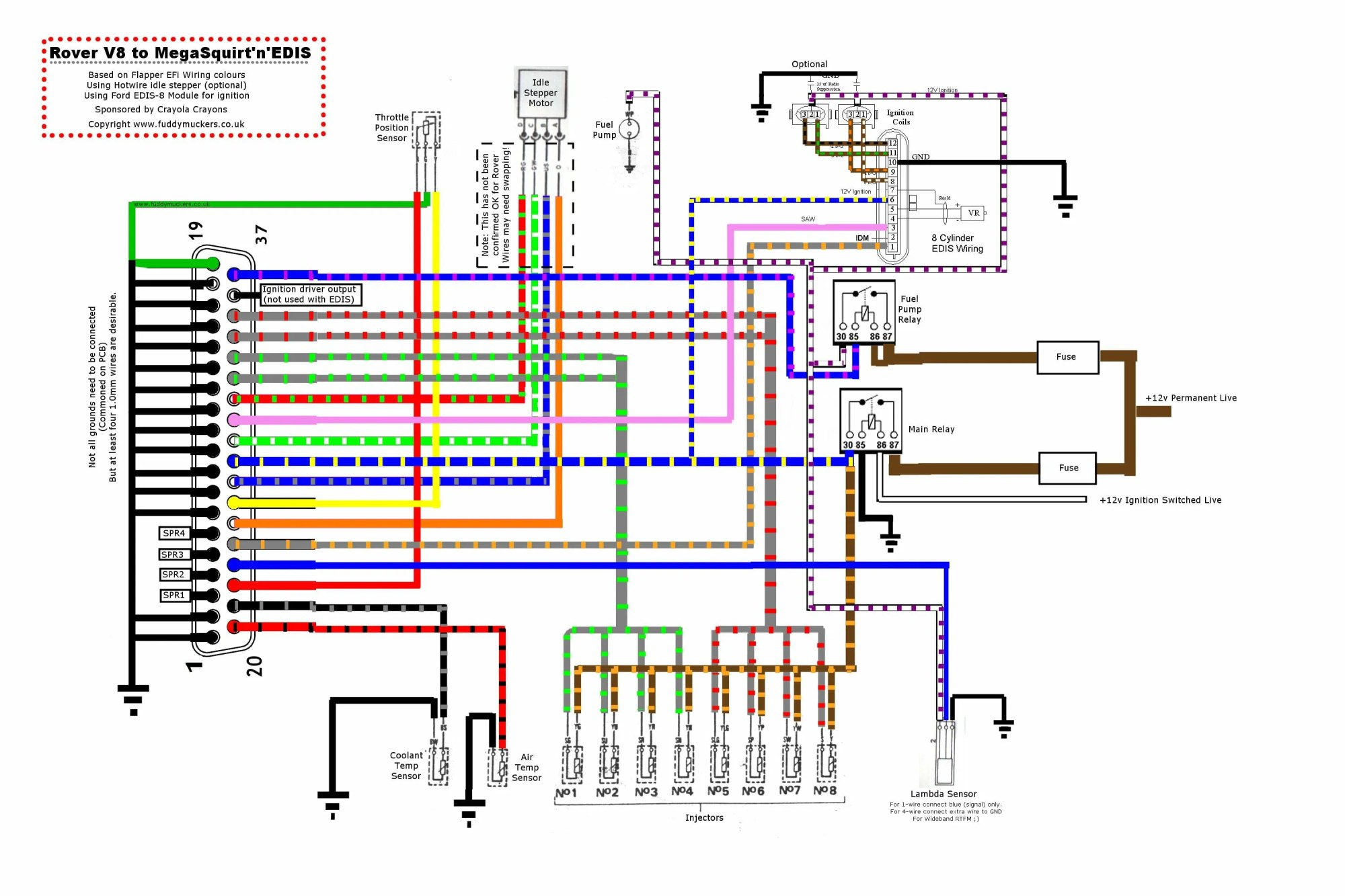hight resolution of land rover discovery v8 wiring diagram simple wiring diagram site land rover discovery relay diagram land rover 90 v8 wiring diagram