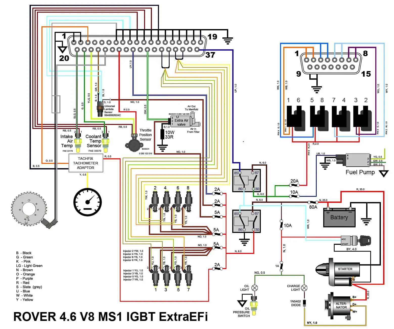 hight resolution of rover v8 megasquirt ms1 wiring diagram
