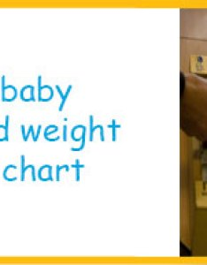 also indian baby weight and height chart rh superbabyonline