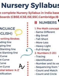 also nursery syllabus in india rh superbabyonline