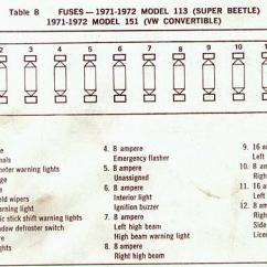 1971 Vw Beetle Turn Signal Wiring Diagram Outdoor Flood Light 1972 Fuse Box Data Schematic1974 Camry