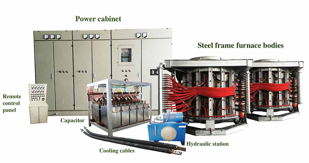 Induction furnace for foundry