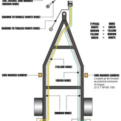 Led Trailer Lights Wiring Diagram Australia 2003 Chevy Tahoe Bose Stereo 3 Wire Light Auto Electrical
