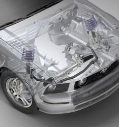 89 mustang gt rear suspension diagram [ 1024 x 768 Pixel ]