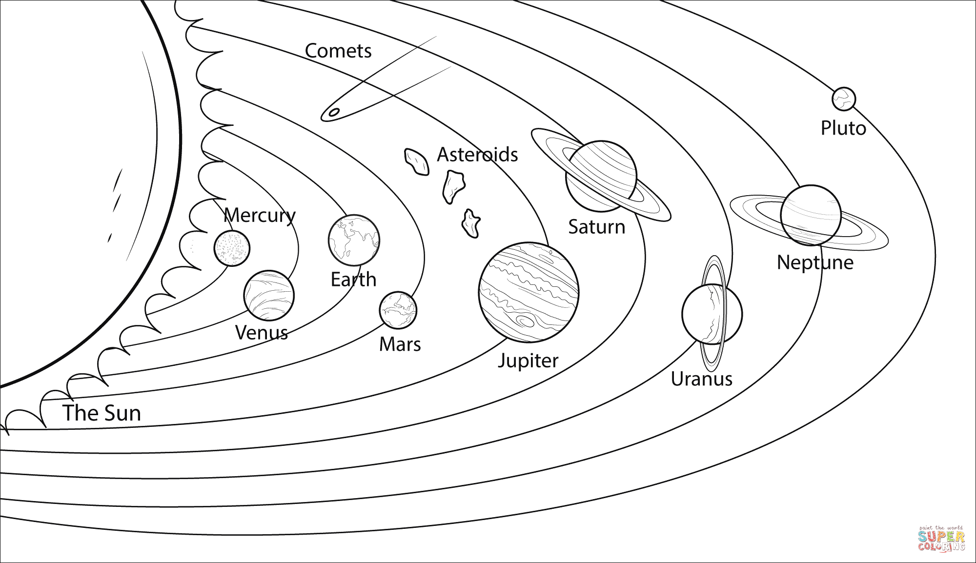 Solar System Model Coloring Page