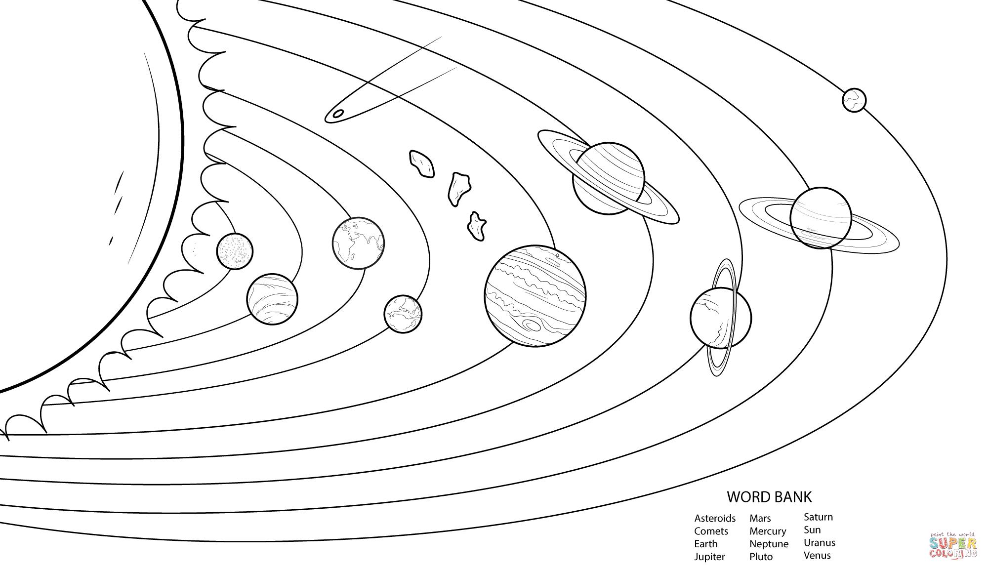 Desenho de Planilha do modelo do Sistema Solar para