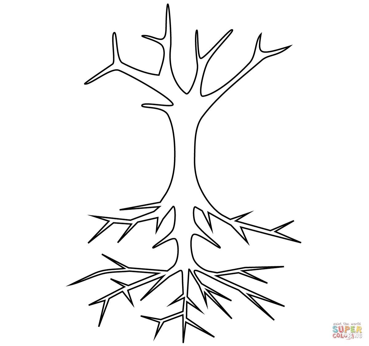 wiringpisetup ohne root