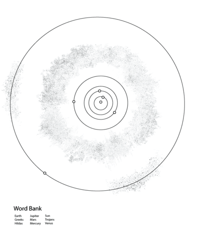 Inner Solar System and Asteroid Belt Worksheet coloring