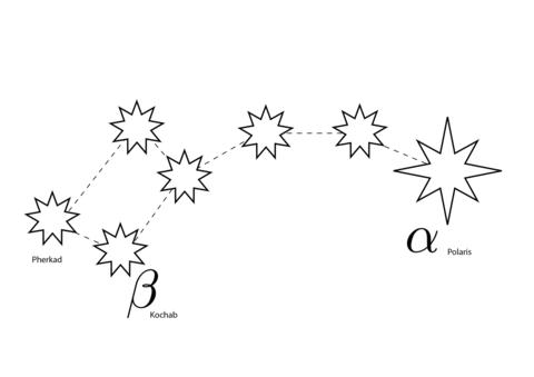 Dibujo de Constelación de la Osa Menor para colorear