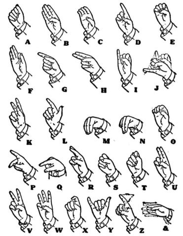 Desenho de Alfabeto manual com uma mão para colorir