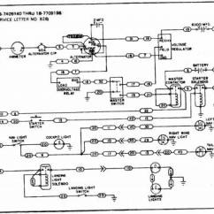 Cessna 172 Dashboard Diagram 2003 Ford Escape Exhaust System Control Panel Wiring Change Your Idea With Schematic Name Rh 6 2 5 Systembeimroulette De 152 Instrument Layout