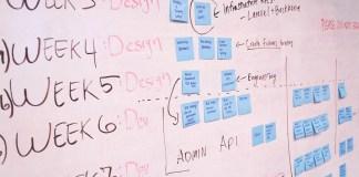 7 Maneiras de Melhorar Sua Produtividade Trabalhando em Uma Startup
