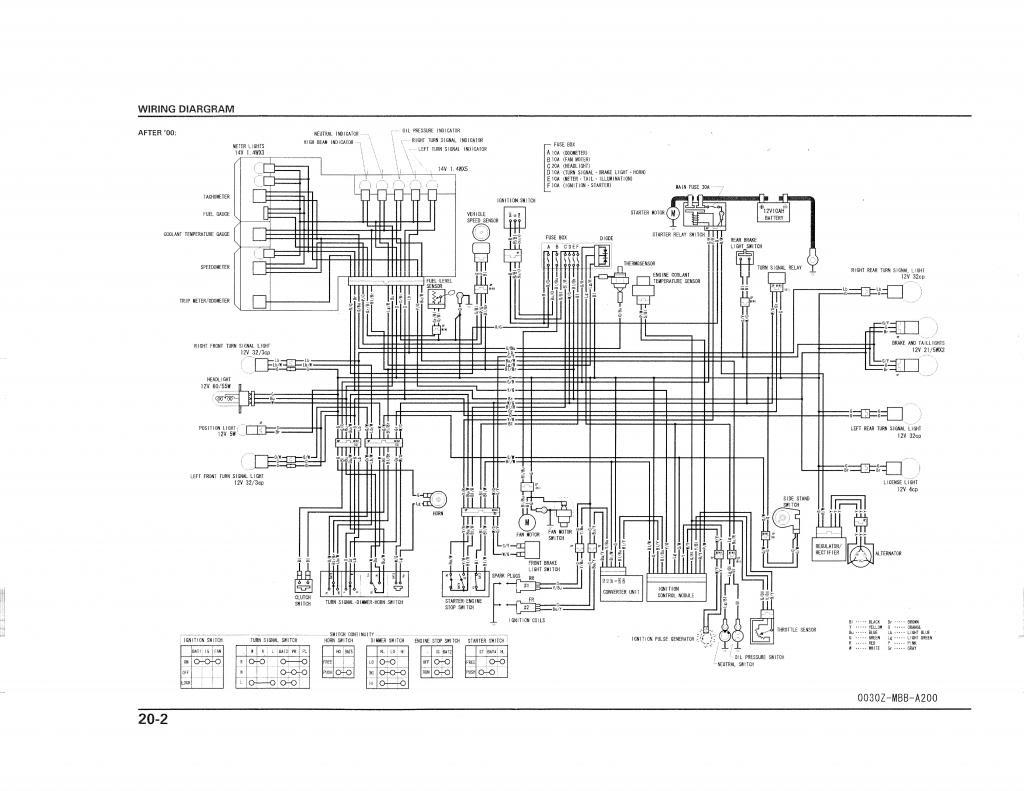 Wiring Diagram Honda Vtr F Honda Vtr F Parts Apktodownload