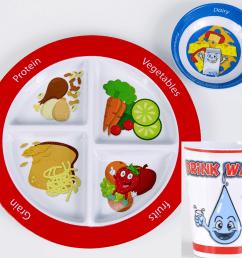 usda food plate diagram [ 2760 x 2434 Pixel ]