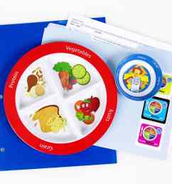Nutrition Lesson Plans and Tools For Teaching - Super Healthy Kids [ 2435 x 2767 Pixel ]