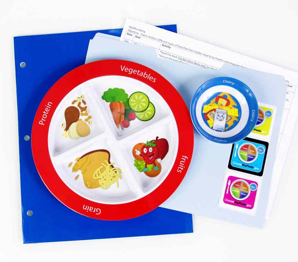 medium resolution of Nutrition Lesson Plans and Tools For Teaching - Super Healthy Kids