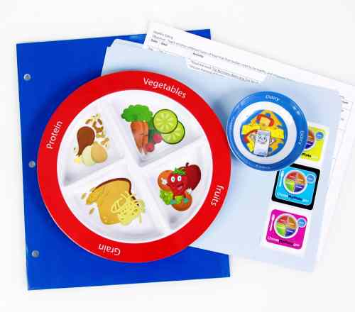 small resolution of Nutrition Lesson Plans and Tools For Teaching - Super Healthy Kids