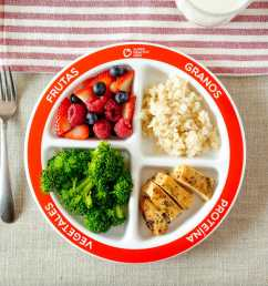 usda food plate diagram [ 5400 x 3600 Pixel ]