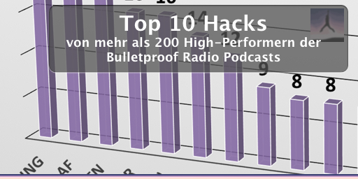 Analyse der Top 10 Hacks von mehr als 200 High-Performern der Bulletproof Radio Podcasts von Dave Asprey